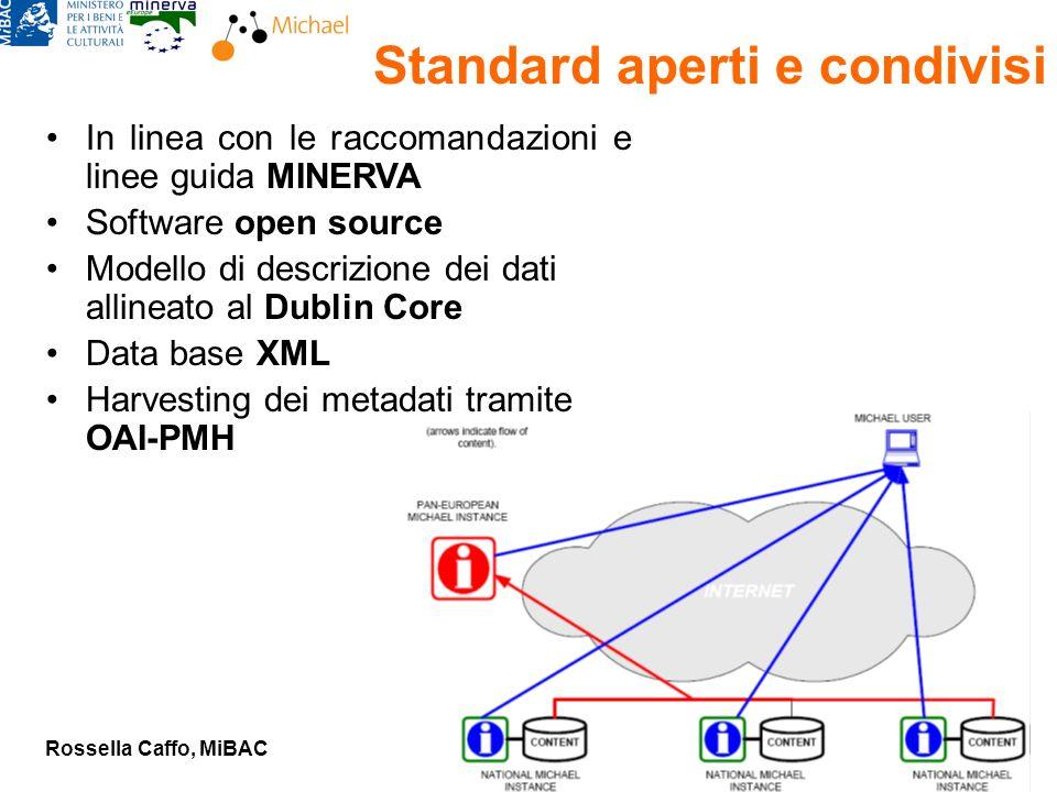 Rossella Caffo, MiBACBologna, 22 febbraio 2008 Standard aperti e condivisi In linea con le raccomandazioni e linee guida MINERVA Software open source Modello di descrizione dei dati allineato al Dublin Core Data base XML Harvesting dei metadati tramite OAI-PMH