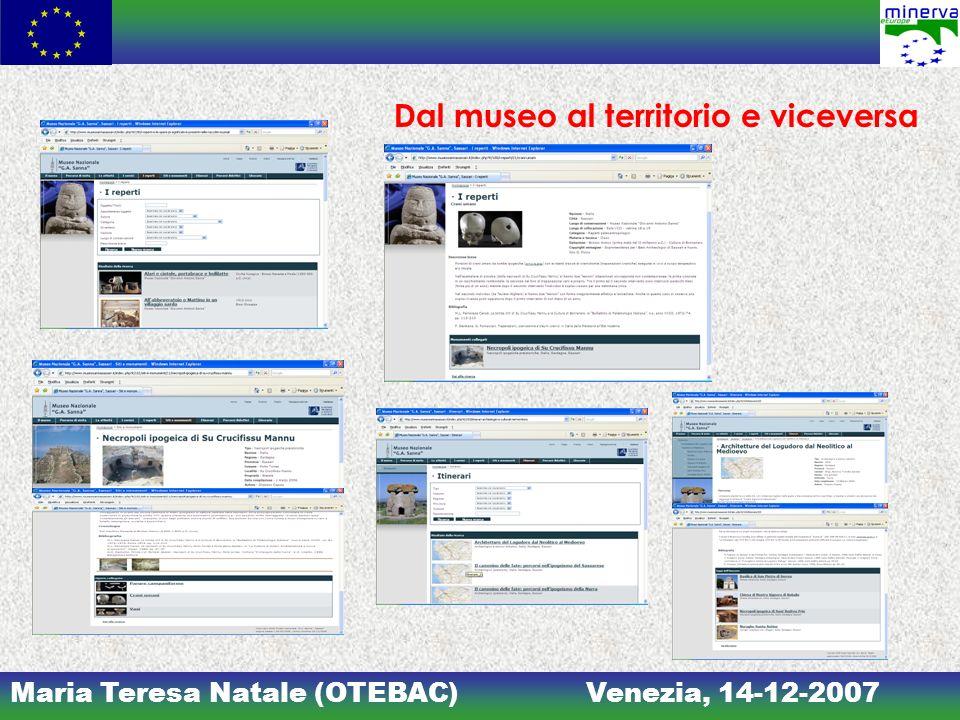 Maria Teresa Natale (OTEBAC)Venezia, 14-12-2007 Dal museo al territorio e viceversa