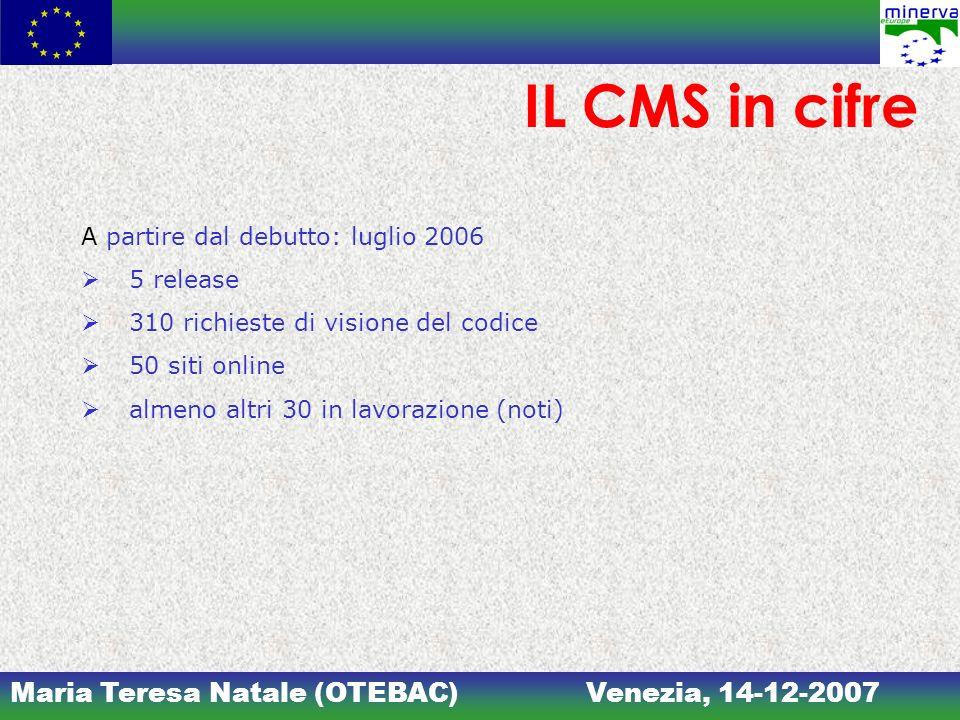 Maria Teresa Natale (OTEBAC)Venezia, 14-12-2007 IL CMS in cifre A partire dal debutto: luglio 2006 5 release 310 richieste di visione del codice 50 siti online almeno altri 30 in lavorazione (noti)