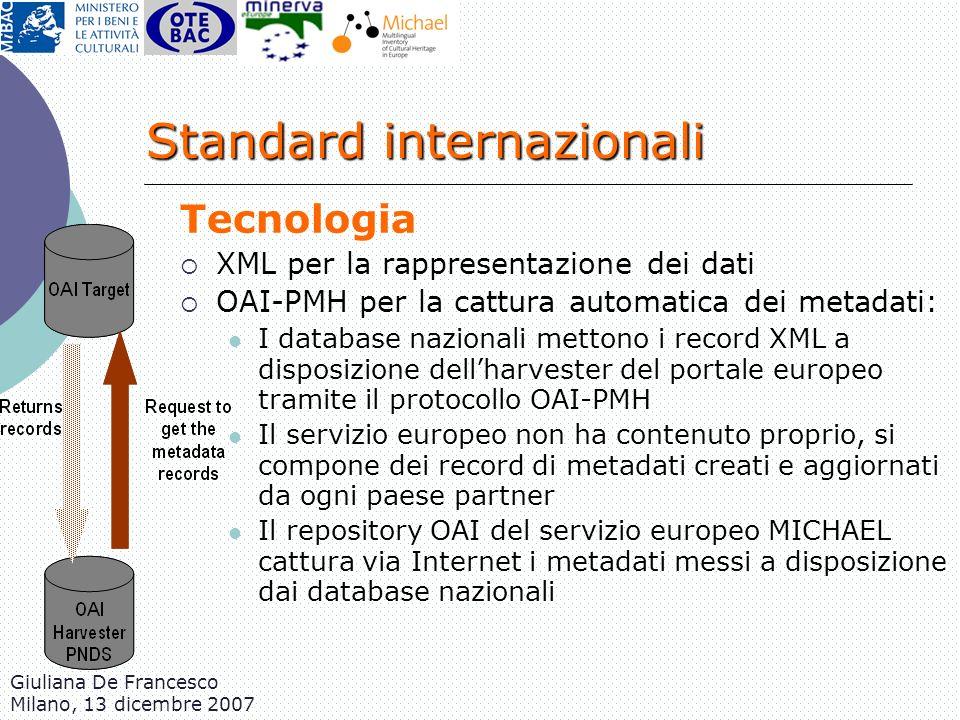 Giuliana De Francesco Milano, 13 dicembre 2007 Tecnologia XML per la rappresentazione dei dati OAI-PMH per la cattura automatica dei metadati: I datab