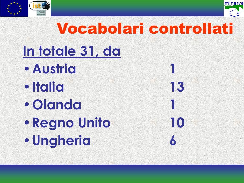 In totale 31, da Austria1 Italia13 Olanda1 Regno Unito10 Ungheria6 Vocabolari controllati