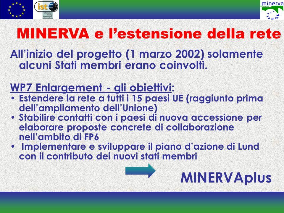 Allinizio del progetto (1 marzo 2002) solamente alcuni Stati membri erano coinvolti.