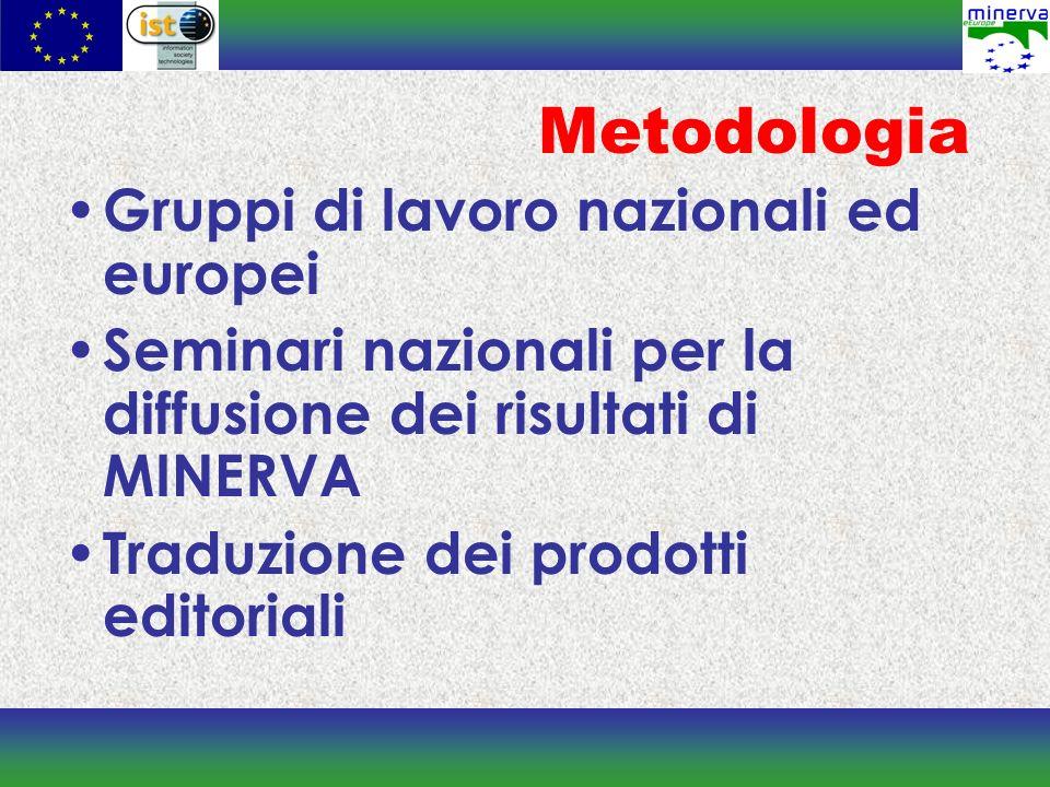 Metodologia Gruppi di lavoro nazionali ed europei Seminari nazionali per la diffusione dei risultati di MINERVA Traduzione dei prodotti editoriali