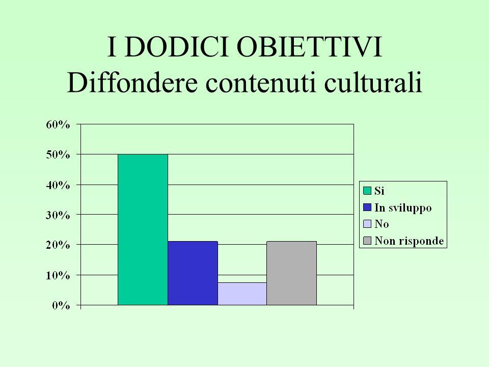 I DODICI OBIETTIVI Diffondere contenuti culturali