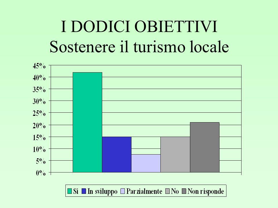 I DODICI OBIETTIVI Sostenere il turismo locale