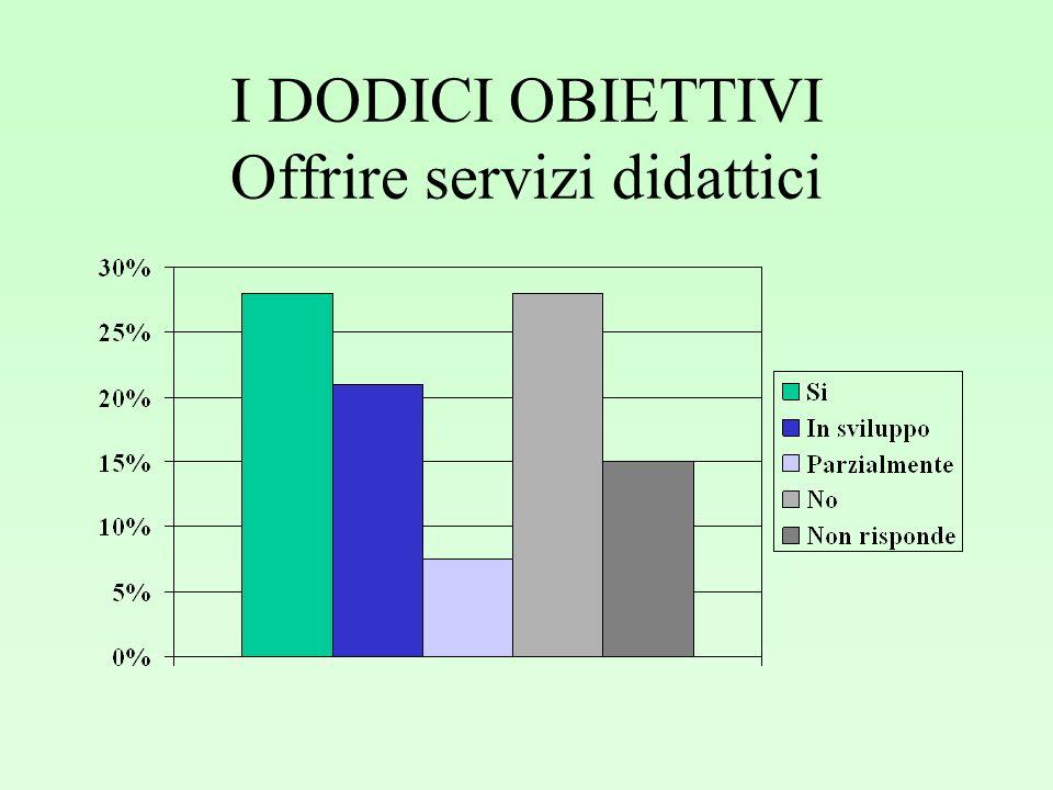 I DODICI OBIETTIVI Offrire servizi didattici