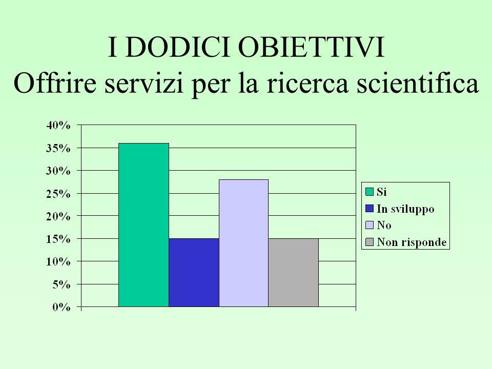 I DODICI OBIETTIVI Offrire servizi per la ricerca scientifica