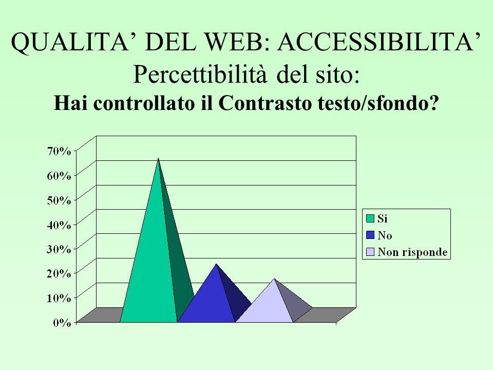 QUALITA DEL WEB: ACCESSIBILITA Percettibilità del sito: Hai controllato il Contrasto testo/sfondo