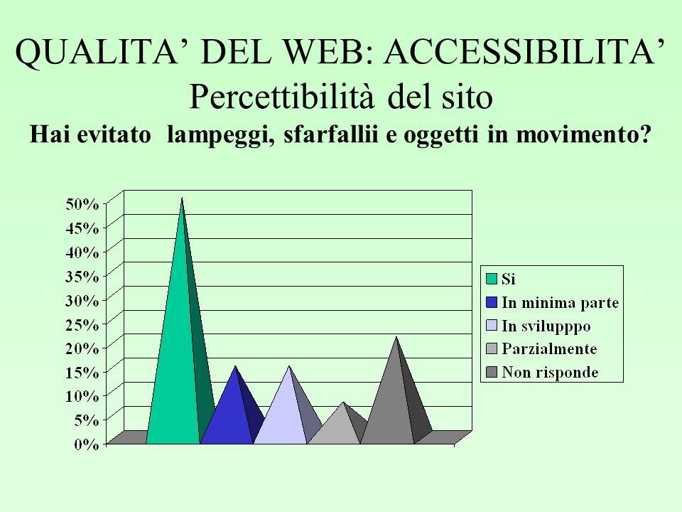 QUALITA DEL WEB: ACCESSIBILITA Percettibilità del sito Hai evitato lampeggi, sfarfallii e oggetti in movimento