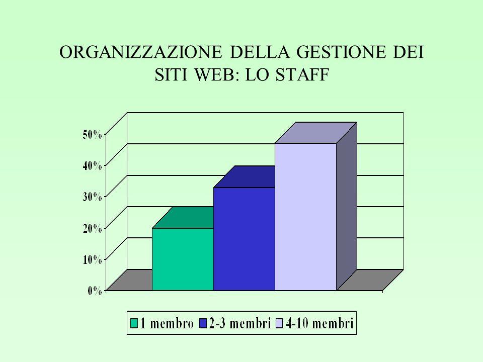 ORGANIZZAZIONE DELLA GESTIONE DEI SITI WEB: LO STAFF