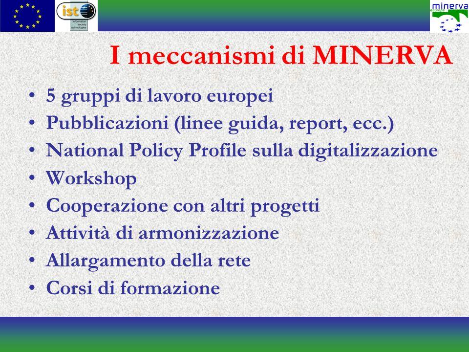 I meccanismi di MINERVA 5 gruppi di lavoro europei Pubblicazioni (linee guida, report, ecc.) National Policy Profile sulla digitalizzazione Workshop Cooperazione con altri progetti Attività di armonizzazione Allargamento della rete Corsi di formazione