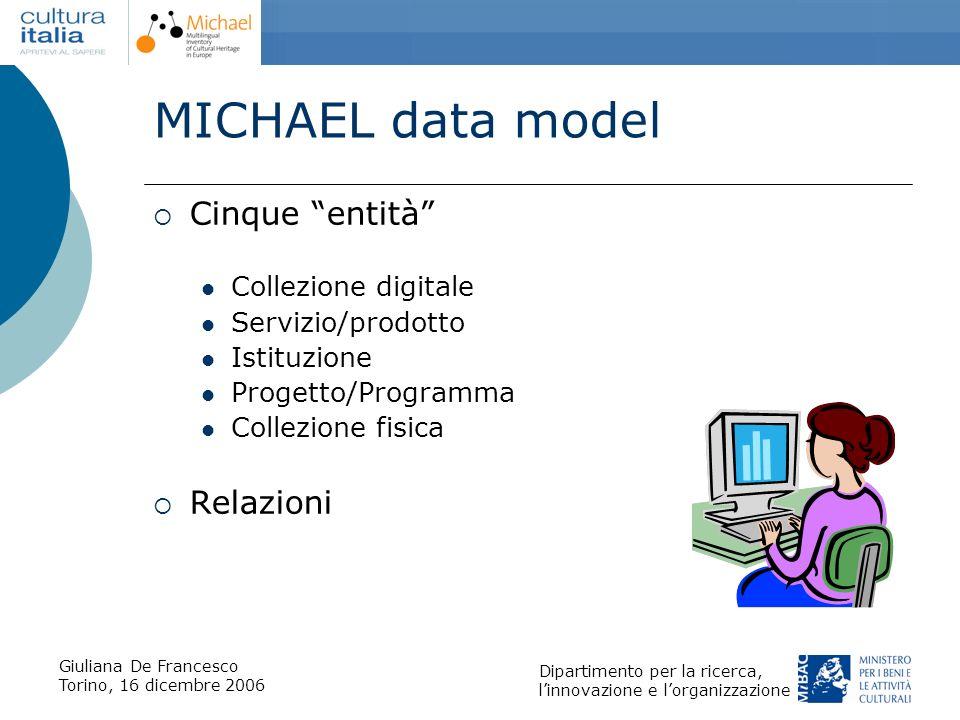 Giuliana De Francesco Torino, 16 dicembre 2006 Dipartimento per la ricerca, linnovazione e lorganizzazione MICHAEL data model Cinque entità Collezione