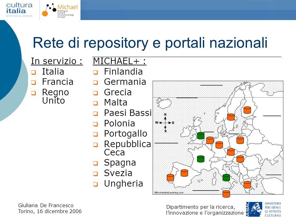Giuliana De Francesco Torino, 16 dicembre 2006 Dipartimento per la ricerca, linnovazione e lorganizzazione Rete di repository e portali nazionali MICH