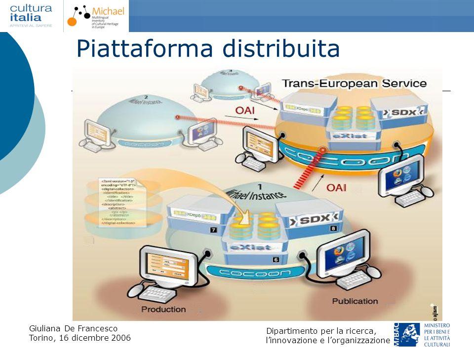 Giuliana De Francesco Torino, 16 dicembre 2006 Dipartimento per la ricerca, linnovazione e lorganizzazione Piattaforma distribuita