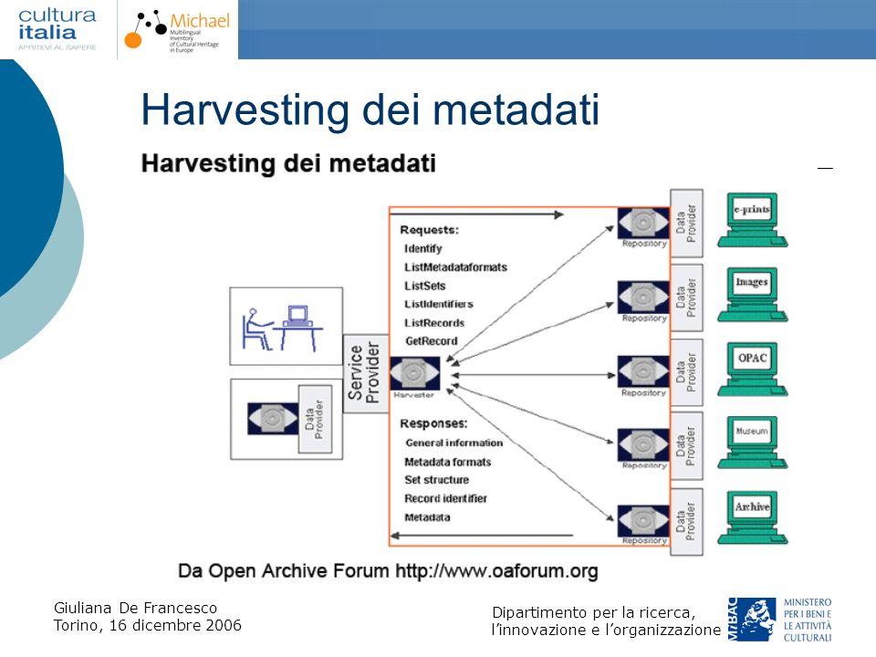 Giuliana De Francesco Torino, 16 dicembre 2006 Dipartimento per la ricerca, linnovazione e lorganizzazione Harvesting dei metadati