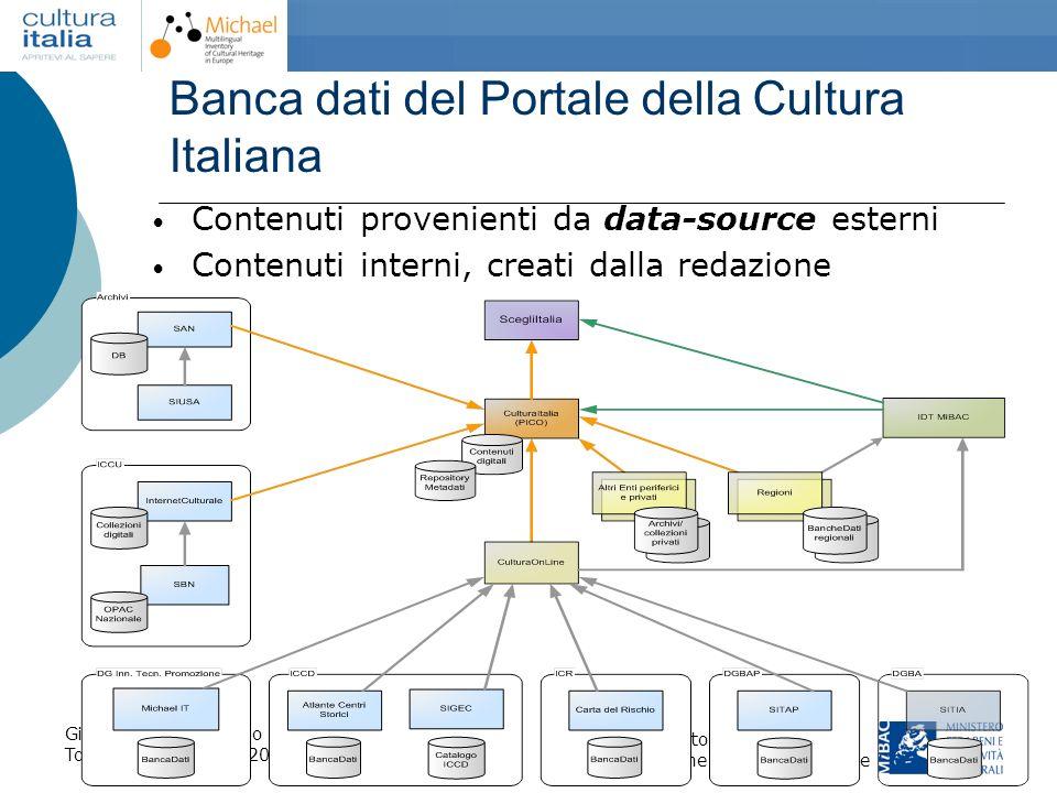 Giuliana De Francesco Torino, 16 dicembre 2006 Dipartimento per la ricerca, linnovazione e lorganizzazione Banca dati del Portale della Cultura Italia
