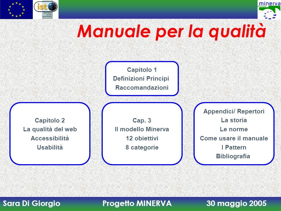 Sara Di Giorgio Progetto MINERVA 30 maggio 2005 Manuale per la qualità Capitolo 1 Definizioni Principi Raccomandazioni Capitolo 2 La qualità del web A
