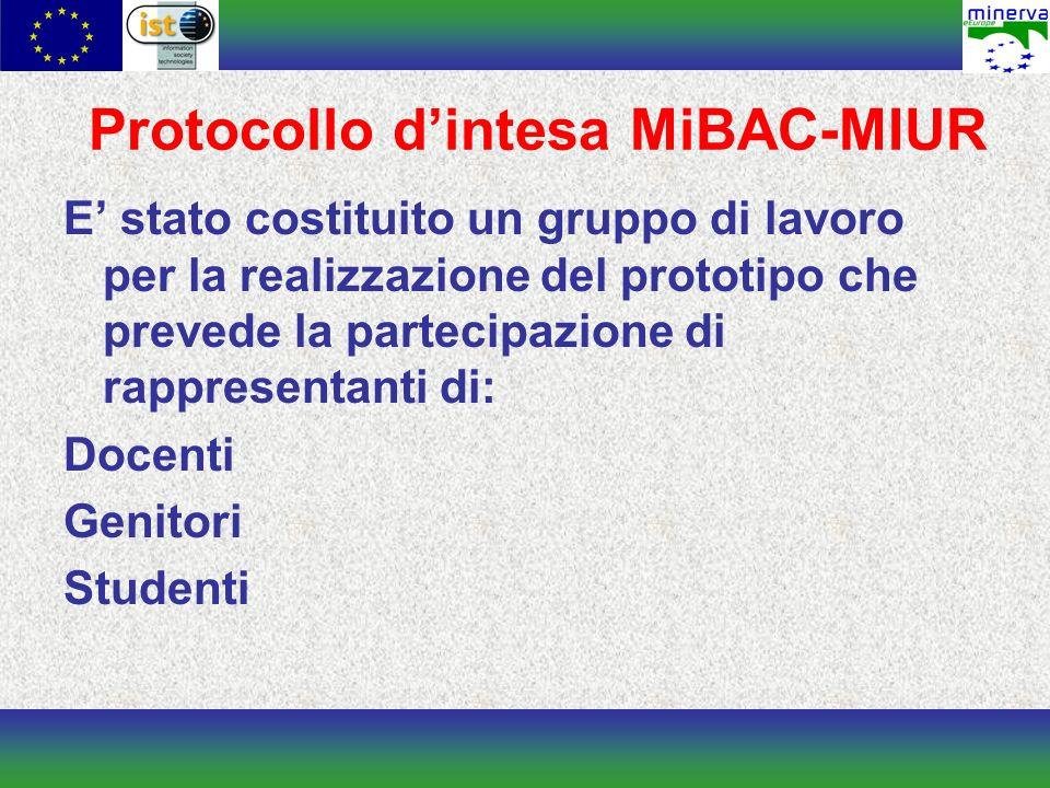 Protocollo dintesa MiBAC-MIUR E stato costituito un gruppo di lavoro per la realizzazione del prototipo che prevede la partecipazione di rappresentanti di: Docenti Genitori Studenti