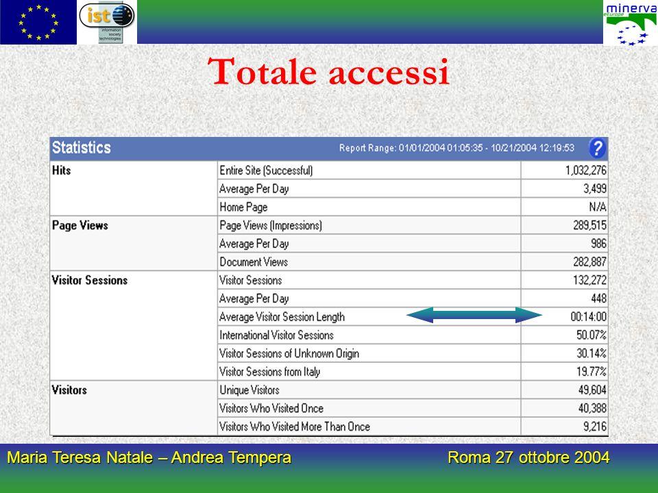 Maria Teresa Natale – Andrea Tempera Roma 27 ottobre 2004 Totale accessi