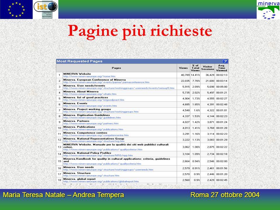 Maria Teresa Natale – Andrea Tempera Roma 27 ottobre 2004 Pagine più richieste