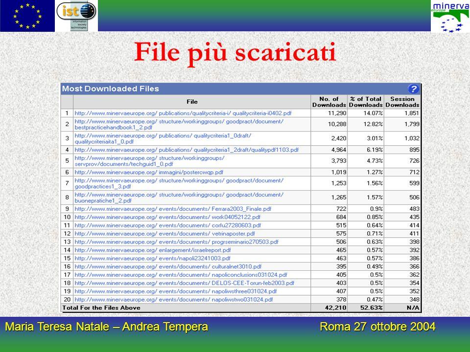 Maria Teresa Natale – Andrea Tempera Roma 27 ottobre 2004 File più scaricati