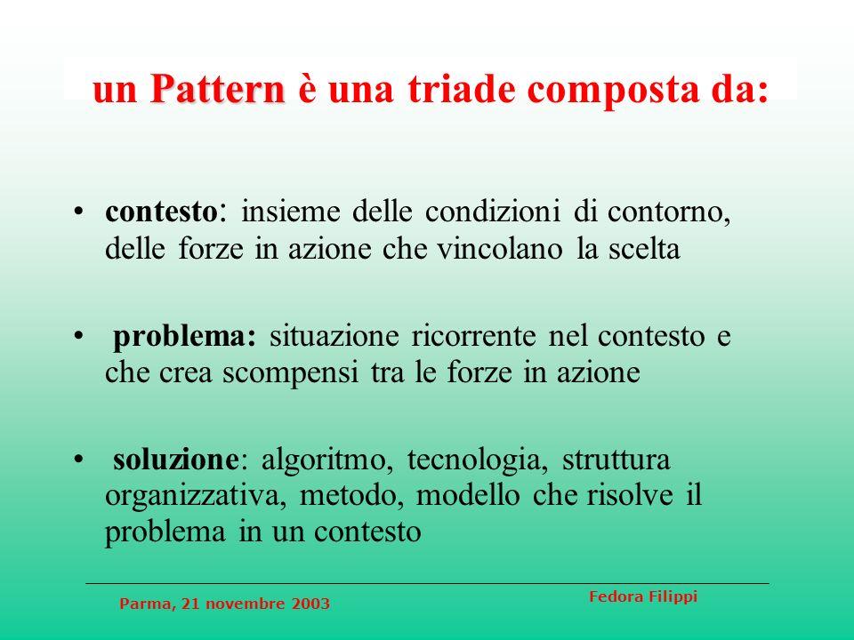 Parma, 21 novembre 2003 Fedora Filippi Pattern un Pattern è una triade composta da: contesto : insieme delle condizioni di contorno, delle forze in az