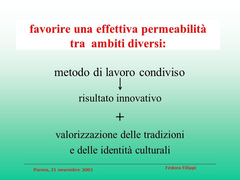 Parma, 21 novembre 2003 Fedora Filippi favorire una effettiva permeabilità tra ambiti diversi: metodo di lavoro condiviso risultato innovativo + valor