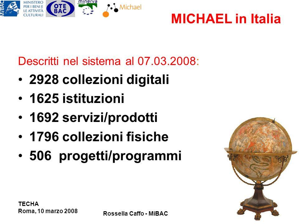 Descritti nel sistema al 07.03.2008: 2928 collezioni digitali 1625 istituzioni 1692 servizi/prodotti 1796 collezioni fisiche 506 progetti/programmi TECHA Roma, 10 marzo 2008 Rossella Caffo - MiBAC MICHAEL in Italia