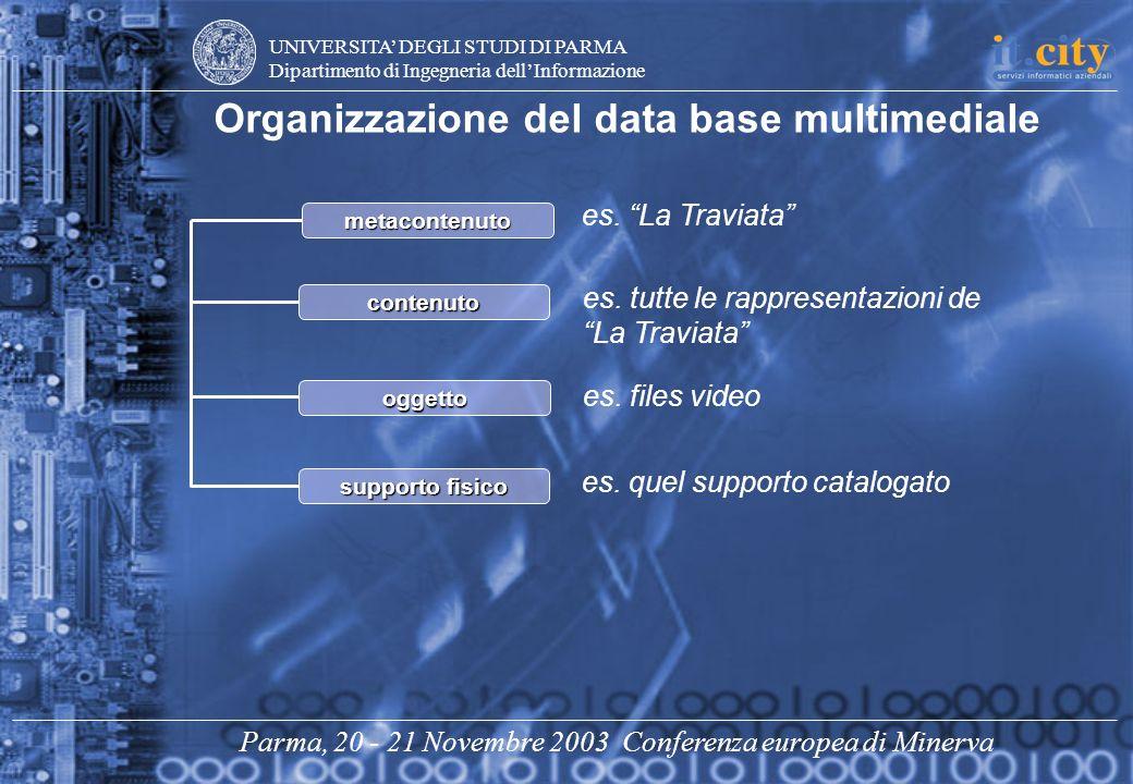 UNIVERSITA DEGLI STUDI DI PARMA Dipartimento di Ingegneria dellInformazione Parma, 20 - 21 Novembre 2003 Conferenza europea di Minerva metacontenuto c