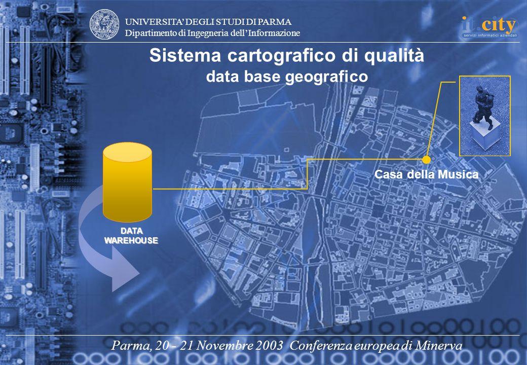 UNIVERSITA DEGLI STUDI DI PARMA Dipartimento di Ingegneria dellInformazione Parma, 20 - 21 Novembre 2003 Conferenza europea di Minerva Sistema cartografico di qualità data base geografico DATA WAREHOUSE Casa della Musica