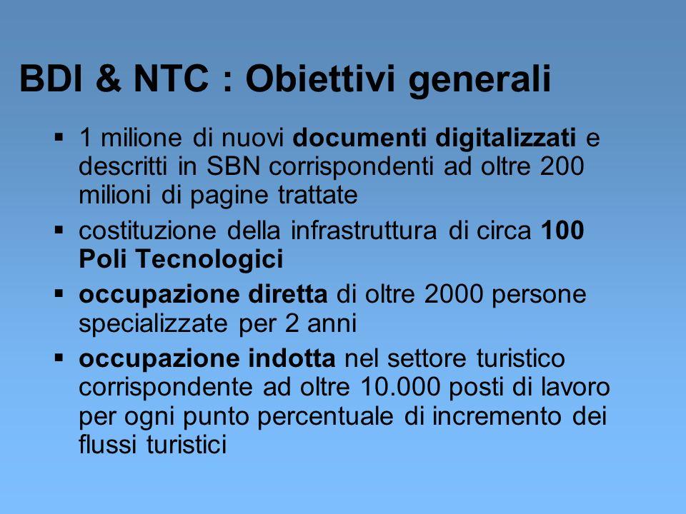 BDI & NTC : Obiettivi generali 1 milione di nuovi documenti digitalizzati e descritti in SBN corrispondenti ad oltre 200 milioni di pagine trattate co