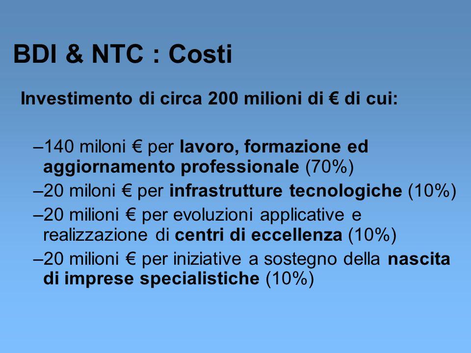 BDI & NTC : Costi Investimento di circa 200 milioni di di cui: –140 miloni per lavoro, formazione ed aggiornamento professionale (70%) –20 miloni per