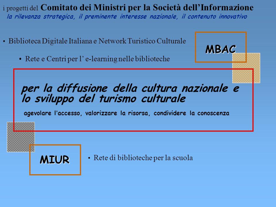 per la diffusione della cultura nazionale e lo sviluppo del turismo culturale agevolare l accesso, valorizzare la risorsa, condividere la conoscenza i