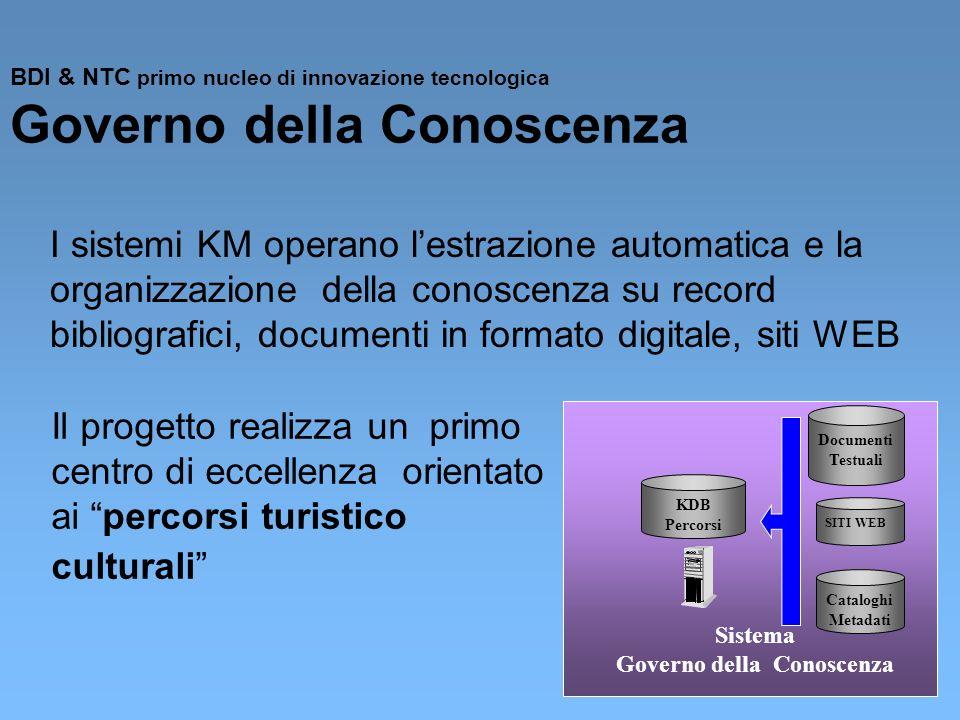 BDI & NTC primo nucleo di innovazione tecnologica Governo della Conoscenza I sistemi KM operano lestrazione automatica e la organizzazione della conos