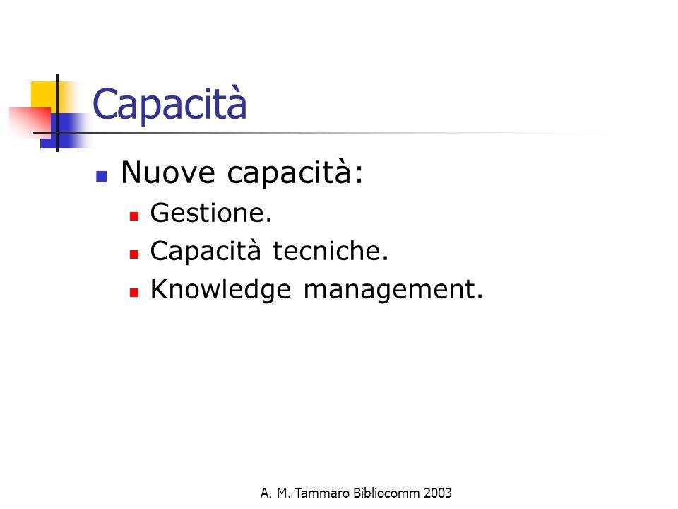 A. M. Tammaro Bibliocomm 2003 Capacità Nuove capacità: Gestione.