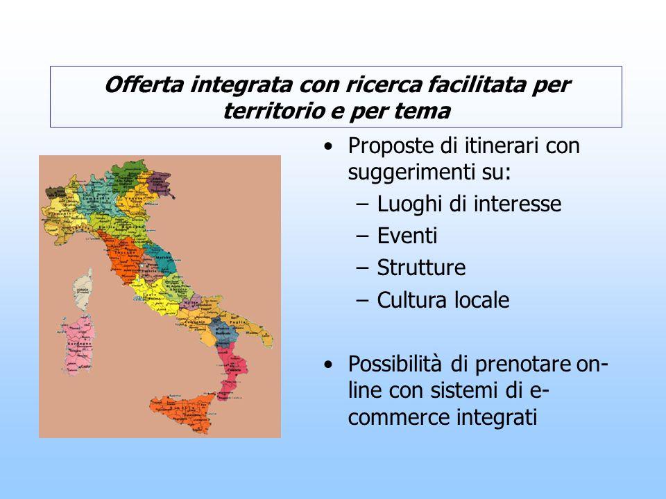 Proposte di itinerari con suggerimenti su: –Luoghi di interesse –Eventi –Strutture –Cultura locale Possibilità di prenotare on- line con sistemi di e- commerce integrati Offerta integrata con ricerca facilitata per territorio e per tema