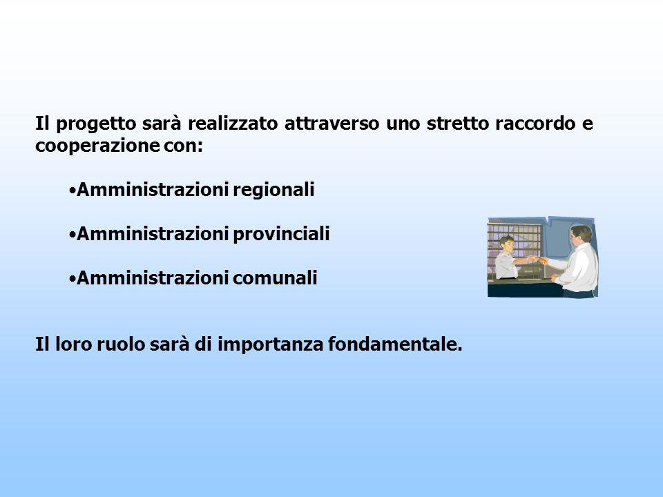 Il progetto sarà realizzato attraverso uno stretto raccordo e cooperazione con: Amministrazioni regionali Amministrazioni provinciali Amministrazioni comunali Il loro ruolo sarà di importanza fondamentale.