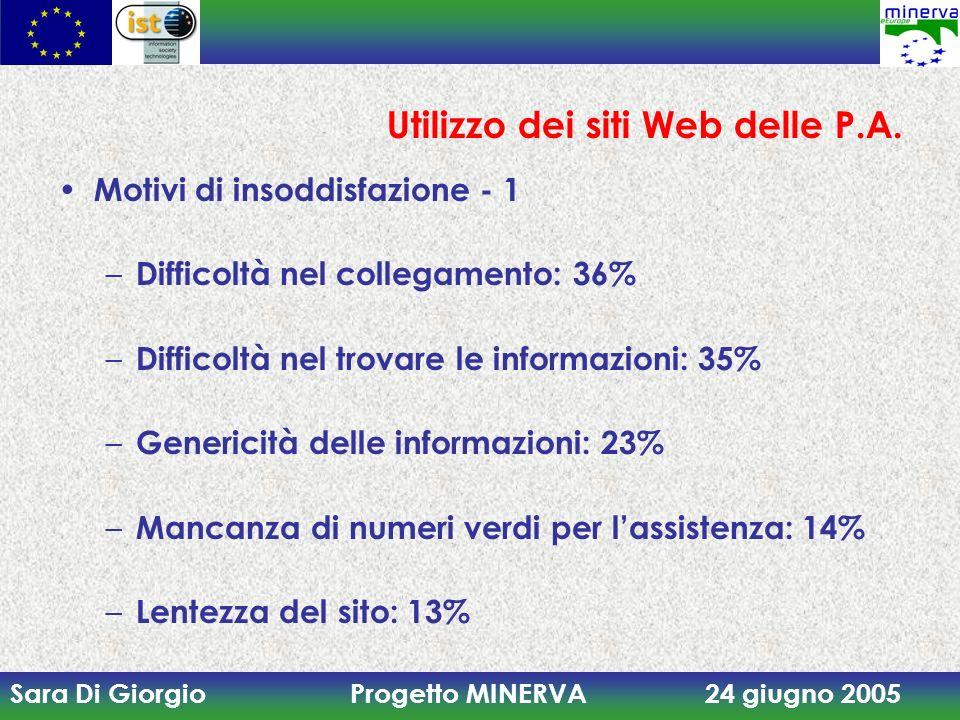 Sara Di Giorgio Progetto MINERVA 24 giugno 2005 Utilizzo dei siti Web delle P.A.