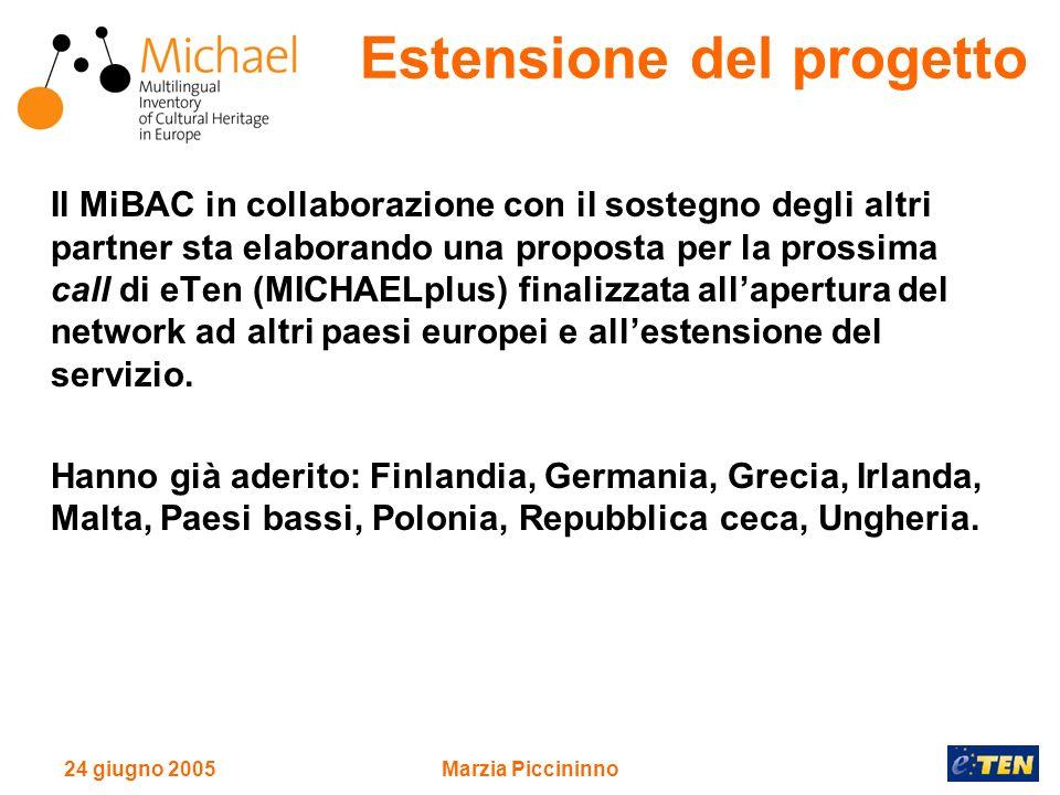 24 giugno 2005Marzia Piccininno Il MiBAC in collaborazione con il sostegno degli altri partner sta elaborando una proposta per la prossima call di eTen (MICHAELplus) finalizzata allapertura del network ad altri paesi europei e allestensione del servizio.
