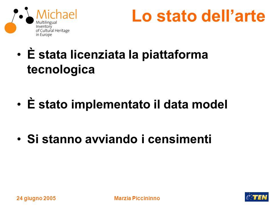 24 giugno 2005Marzia Piccininno È stata licenziata la piattaforma tecnologica È stato implementato il data model Si stanno avviando i censimenti Lo stato dellarte