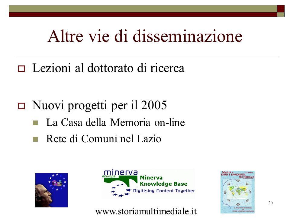 15 Altre vie di disseminazione Lezioni al dottorato di ricerca Nuovi progetti per il 2005 La Casa della Memoria on-line Rete di Comuni nel Lazio www.s