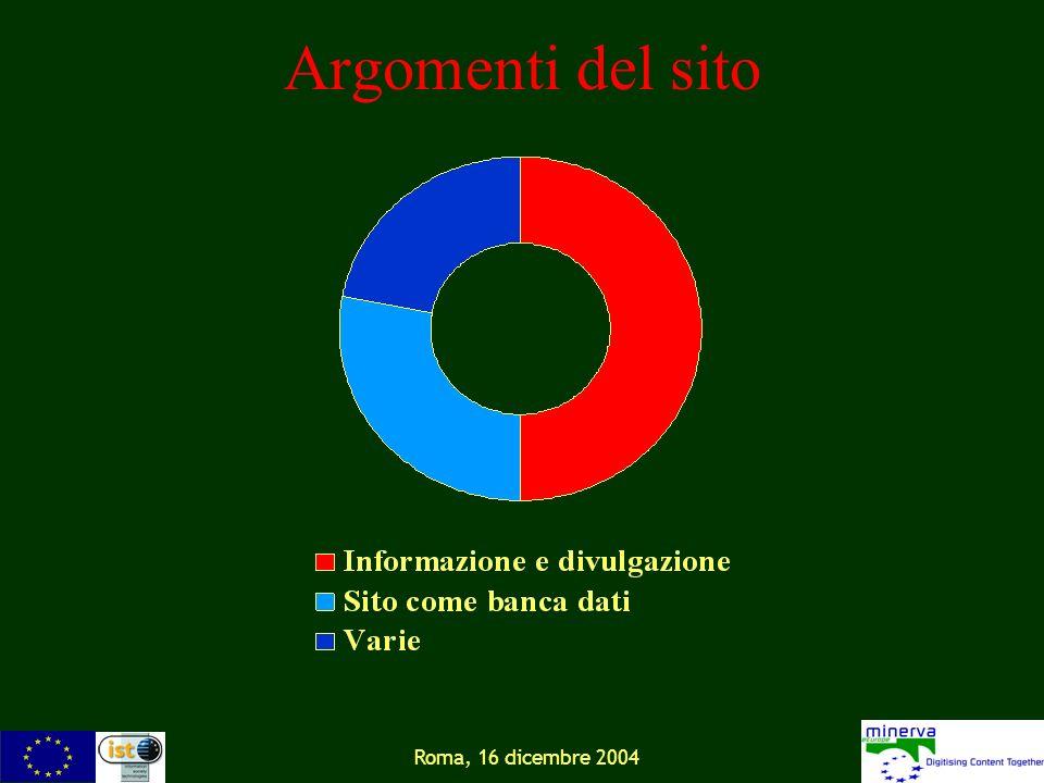 Roma, 16 dicembre 2004 Argomenti del sito