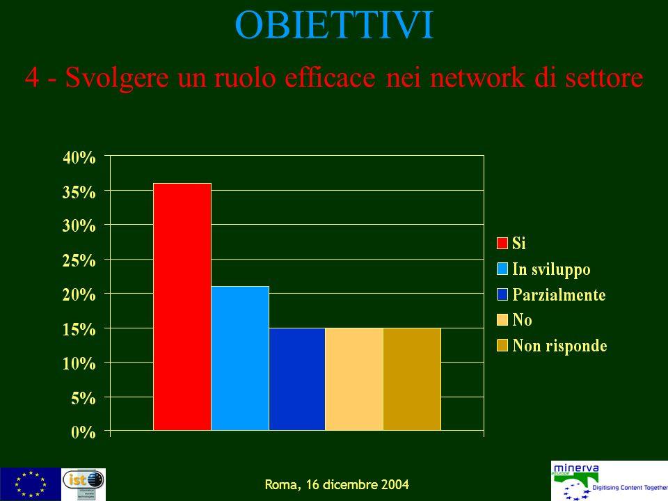 Roma, 16 dicembre 2004 OBIETTIVI 4 - Svolgere un ruolo efficace nei network di settore