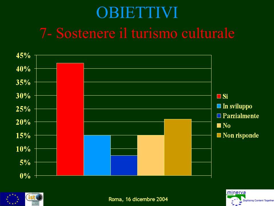 Roma, 16 dicembre 2004 OBIETTIVI 7- Sostenere il turismo culturale
