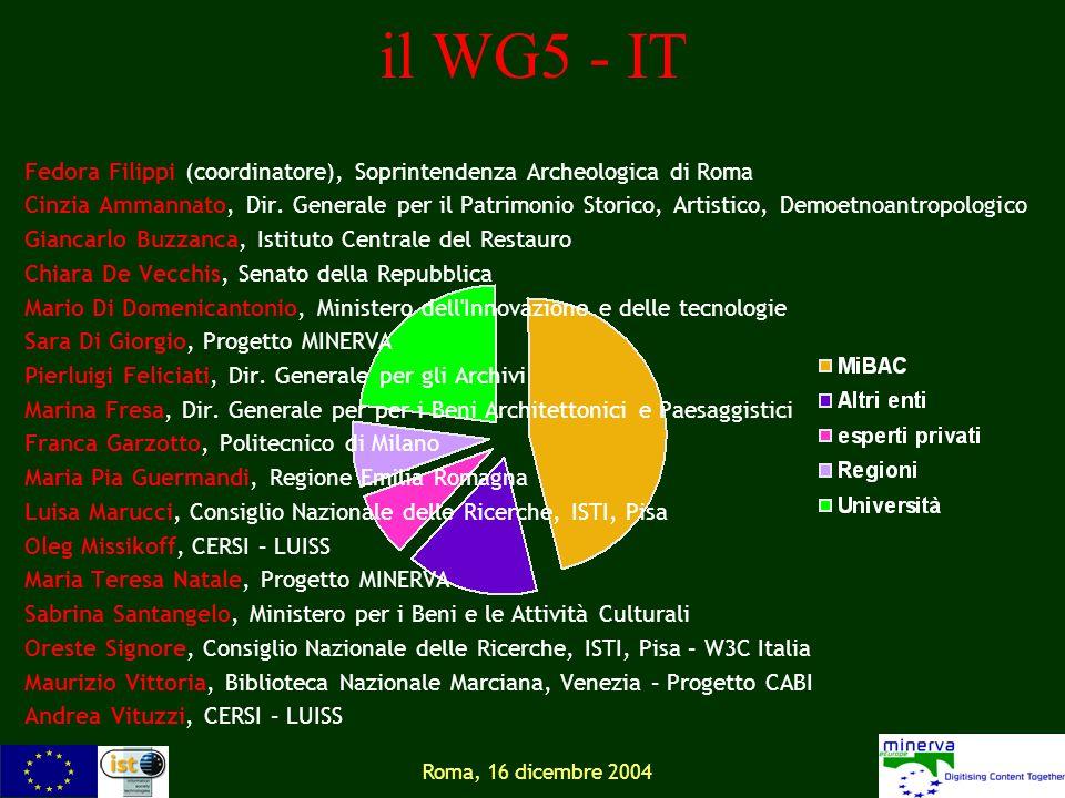 Roma, 16 dicembre 2004 Fedora Filippi (coordinatore), Soprintendenza Archeologica di Roma Cinzia Ammannato, Dir. Generale per il Patrimonio Storico, A