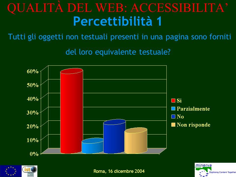 Roma, 16 dicembre 2004 QUALITÀ DEL WEB: ACCESSIBILITA Percettibilità 1 Tutti gli oggetti non testuali presenti in una pagina sono forniti del loro equivalente testuale