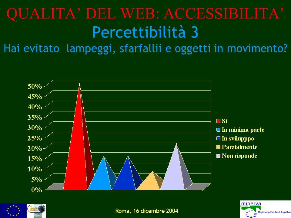 Roma, 16 dicembre 2004 QUALITA DEL WEB: ACCESSIBILITA Percettibilità 3 Hai evitato lampeggi, sfarfallii e oggetti in movimento