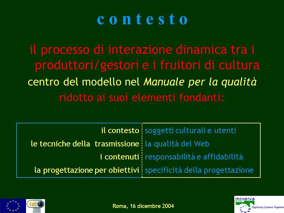 Roma, 16 dicembre 2004 c o n t e s t o il processo di interazione dinamica tra i produttori/gestori e i fruitori di cultura centro del modello nel Man