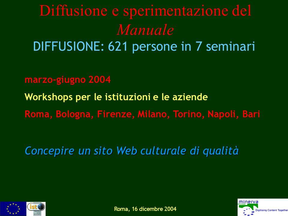 Roma, 16 dicembre 2004 Diffusione e sperimentazione del Manuale DIFFUSIONE: 621 persone in 7 seminari marzo-giugno 2004 Workshops per le istituzioni e