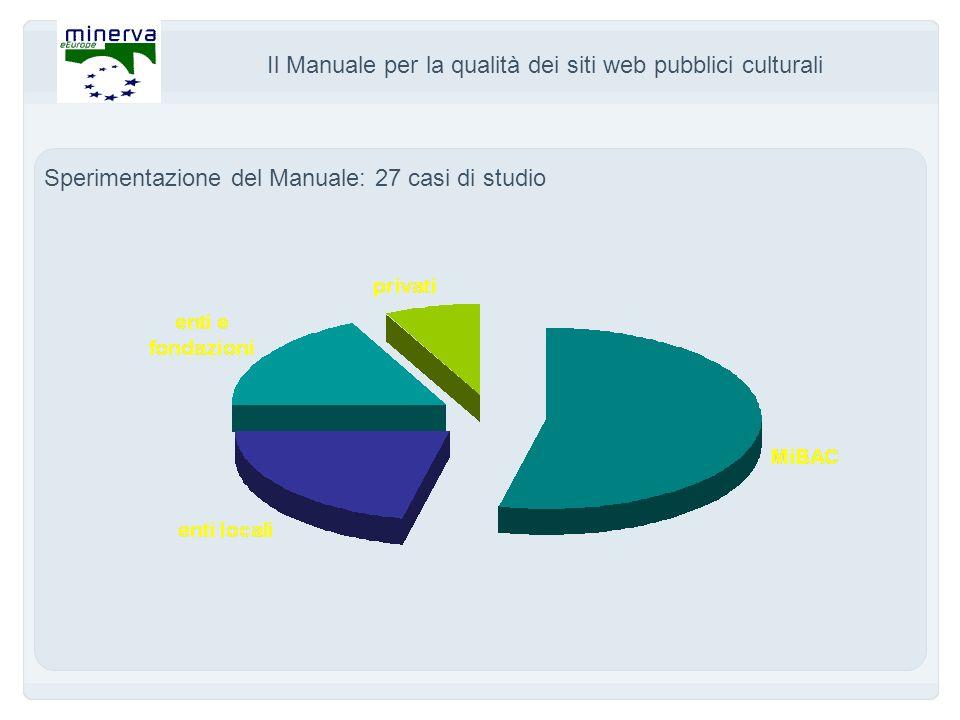 Il Manuale per la qualità dei siti web pubblici culturali Sperimentazione del Manuale: 27 casi di studio